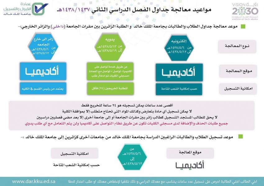 معالجة الجداول للفصل الدراسي الثاني جامعة الملك خالد
