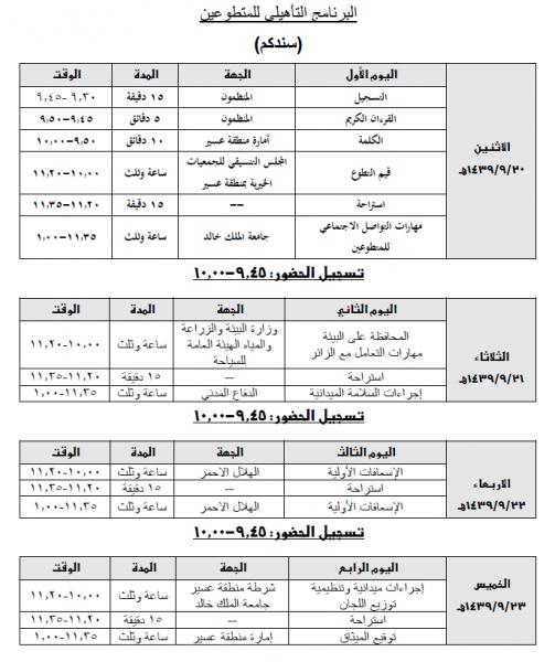 البرنامج التأهيلي للمتطوعين في فريق سندكم جامعة الملك خالد